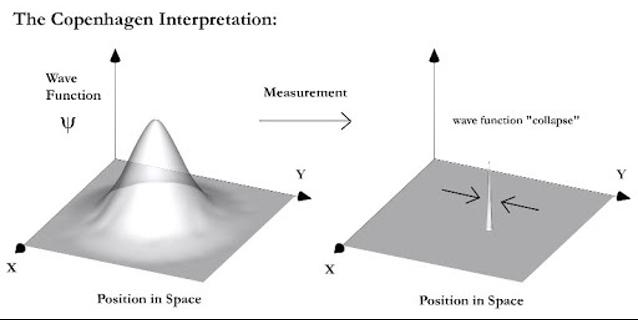 https://physicsxsnescience.files.wordpress.com/2020/09/unnamed.jpg?w=512